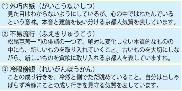 Qのほそ道 京都を表す四文字熟語